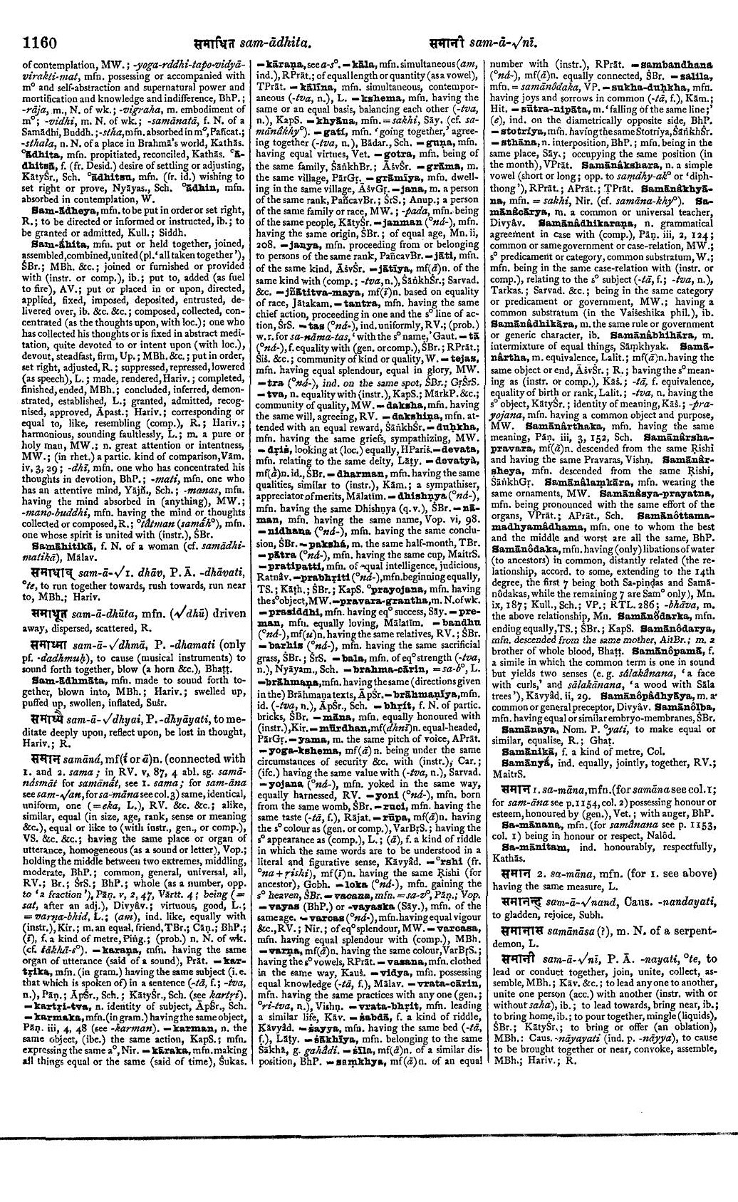 View dictionary for View dictionary